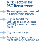 Comparing risk factors for recurrent PSC in living and deceased donor recipients